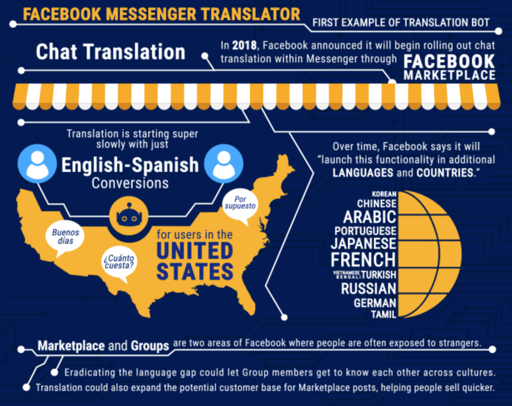 Translation Chatbots And The Us