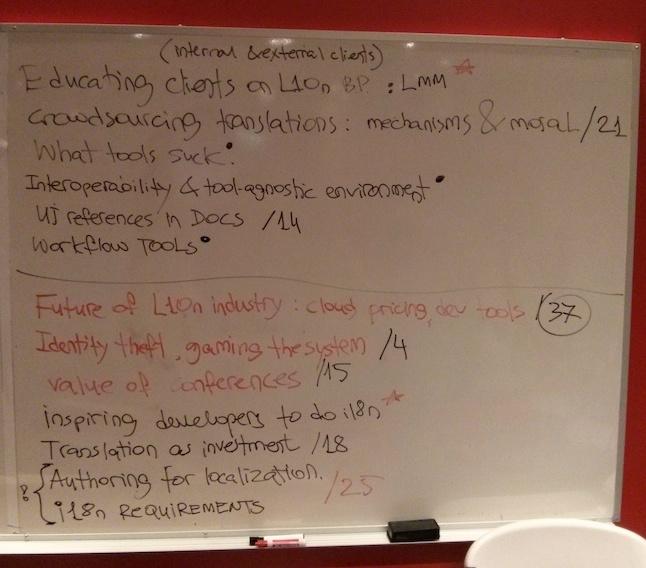 Localization UnConference topics