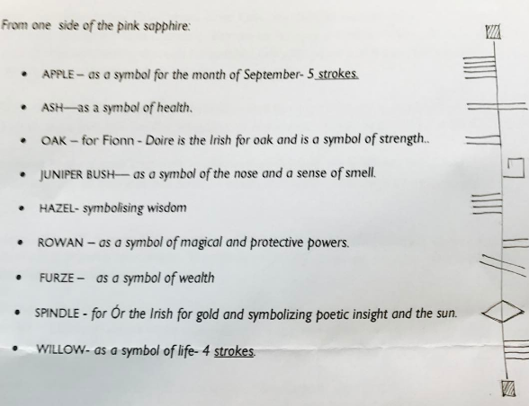 Ogham meanings on my ring explained