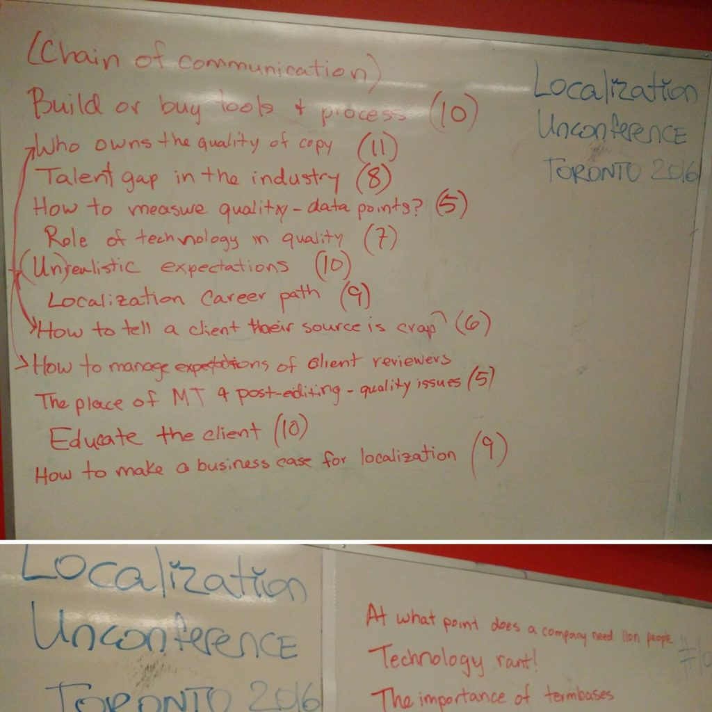 Localization Unconference topics for decision and discussion